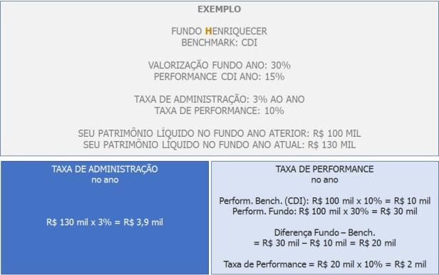 adminitracao-x-performance