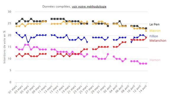 Eleições na França.jpg