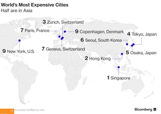 Cidades mais caras