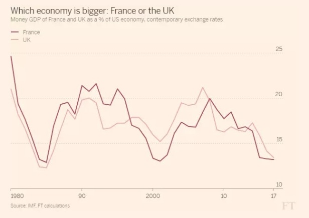 França vs UK 1