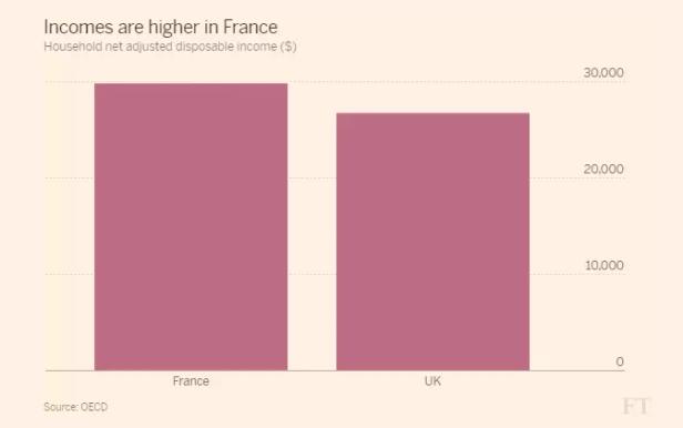 França vs UK 2